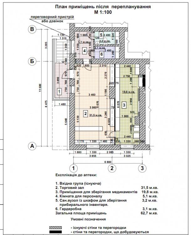 Схема вентиляции аптеки